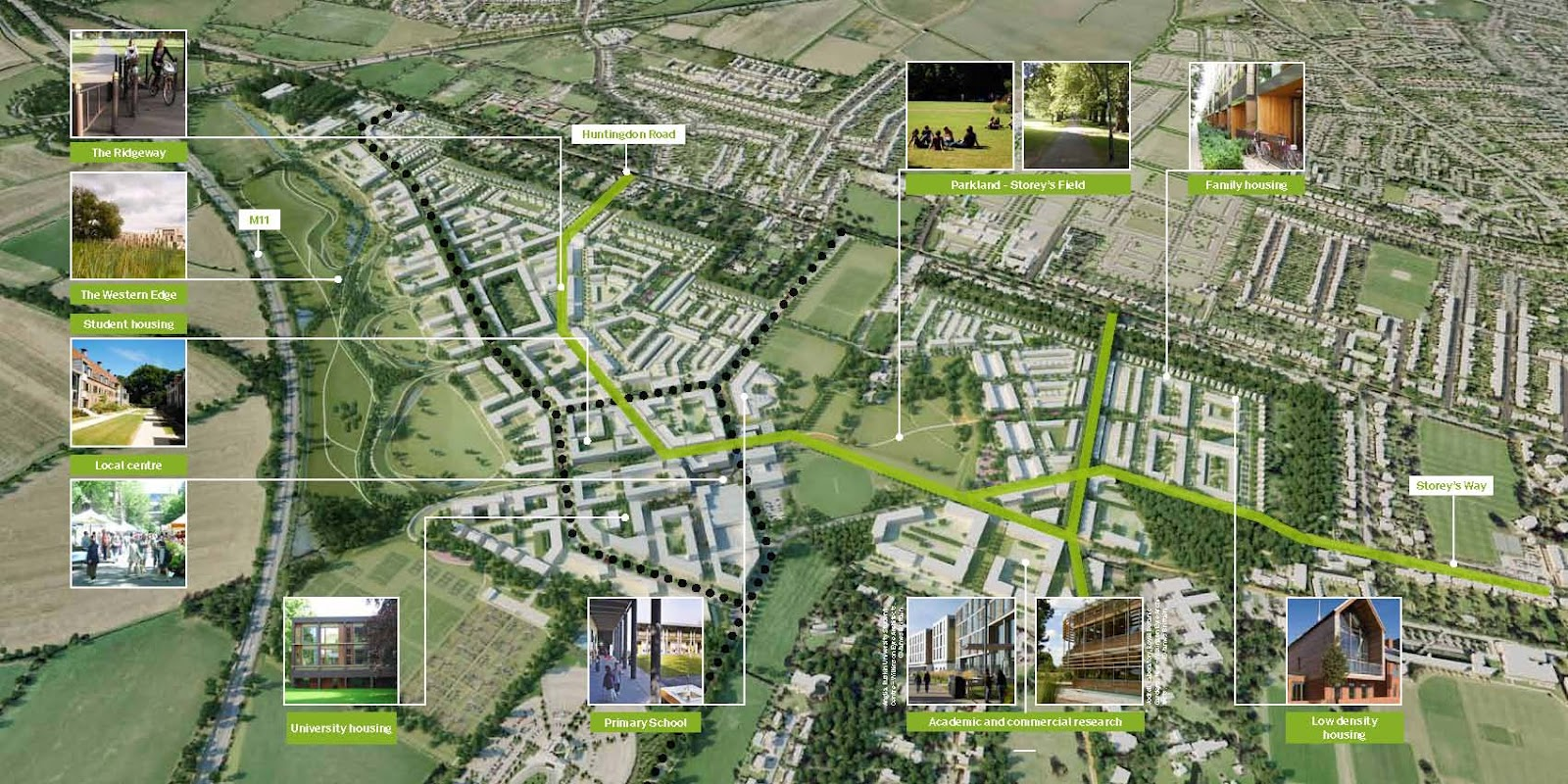 Shortlisted: North West Cambridge Development